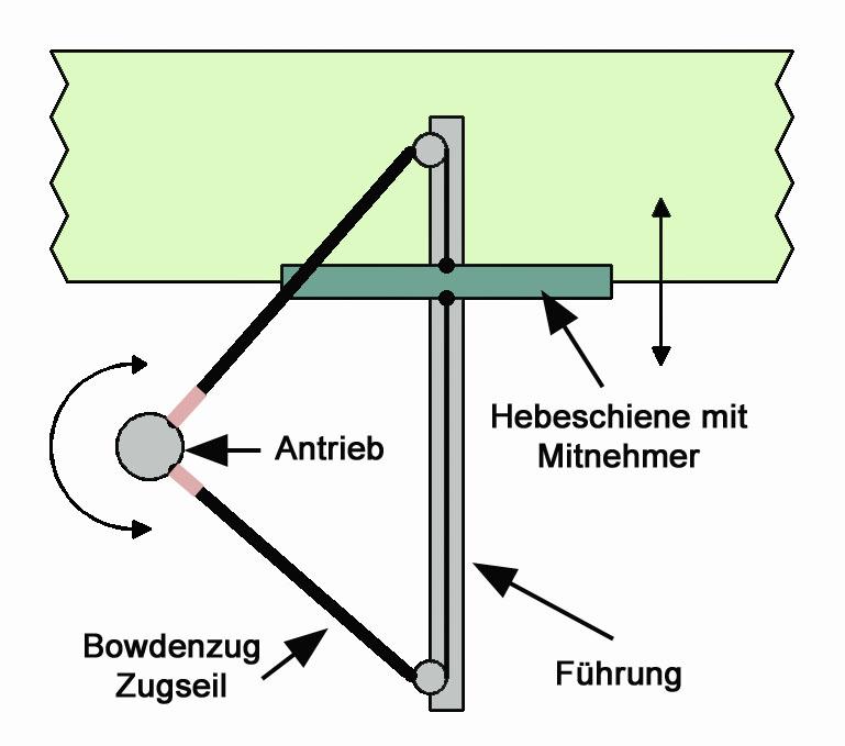 Fensterheber – T4-Wiki