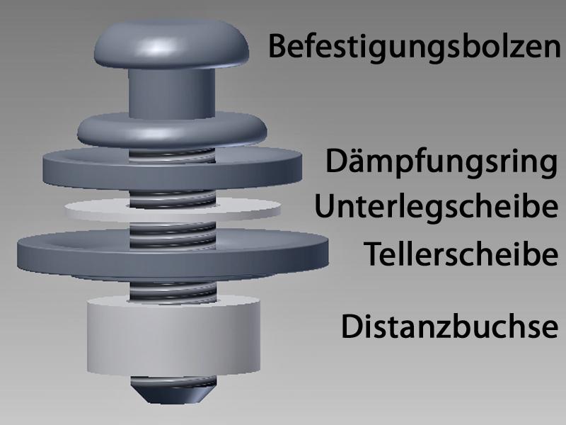 Aufbau_Sitzbefestigung_Pilzkopfschraube_