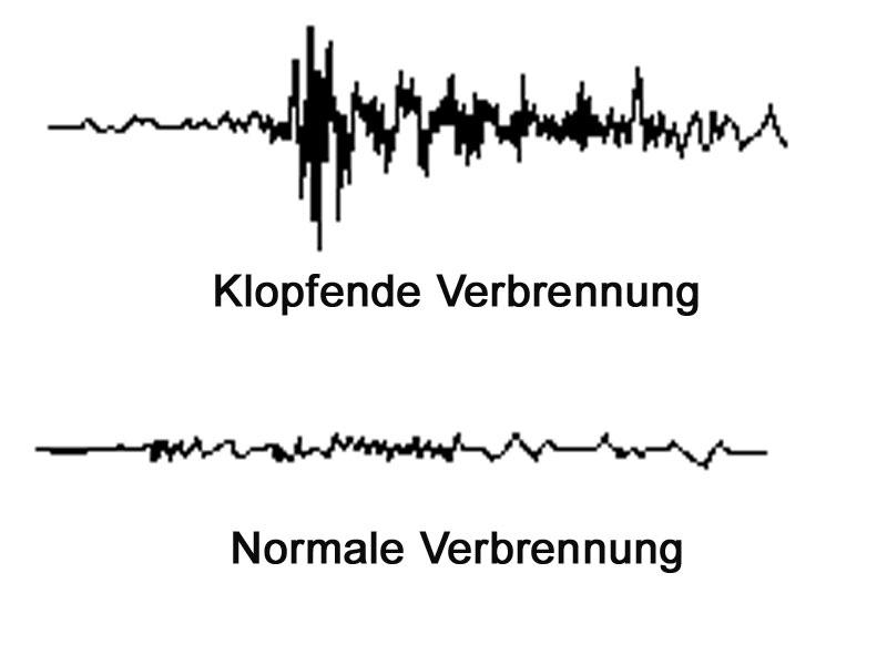 Erfreut Klopfsensor 2wire Ideen - Elektrische Schaltplan-Ideen ...