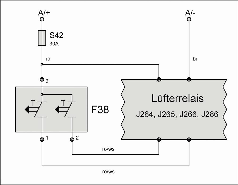Schalter F18 (Thermoschalter für Lüfter) – T4-Wiki