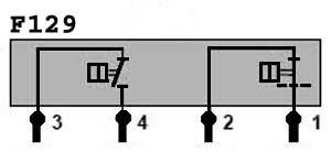 Schalter F129 (Druckschalter für Klimaanlage) – T4-Wiki