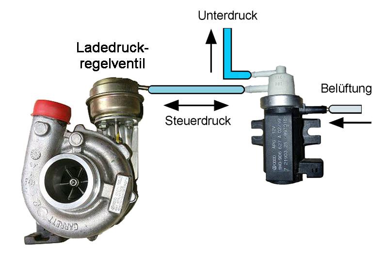 Ventil N75 Ladedruckbegrenzung T4 Wiki