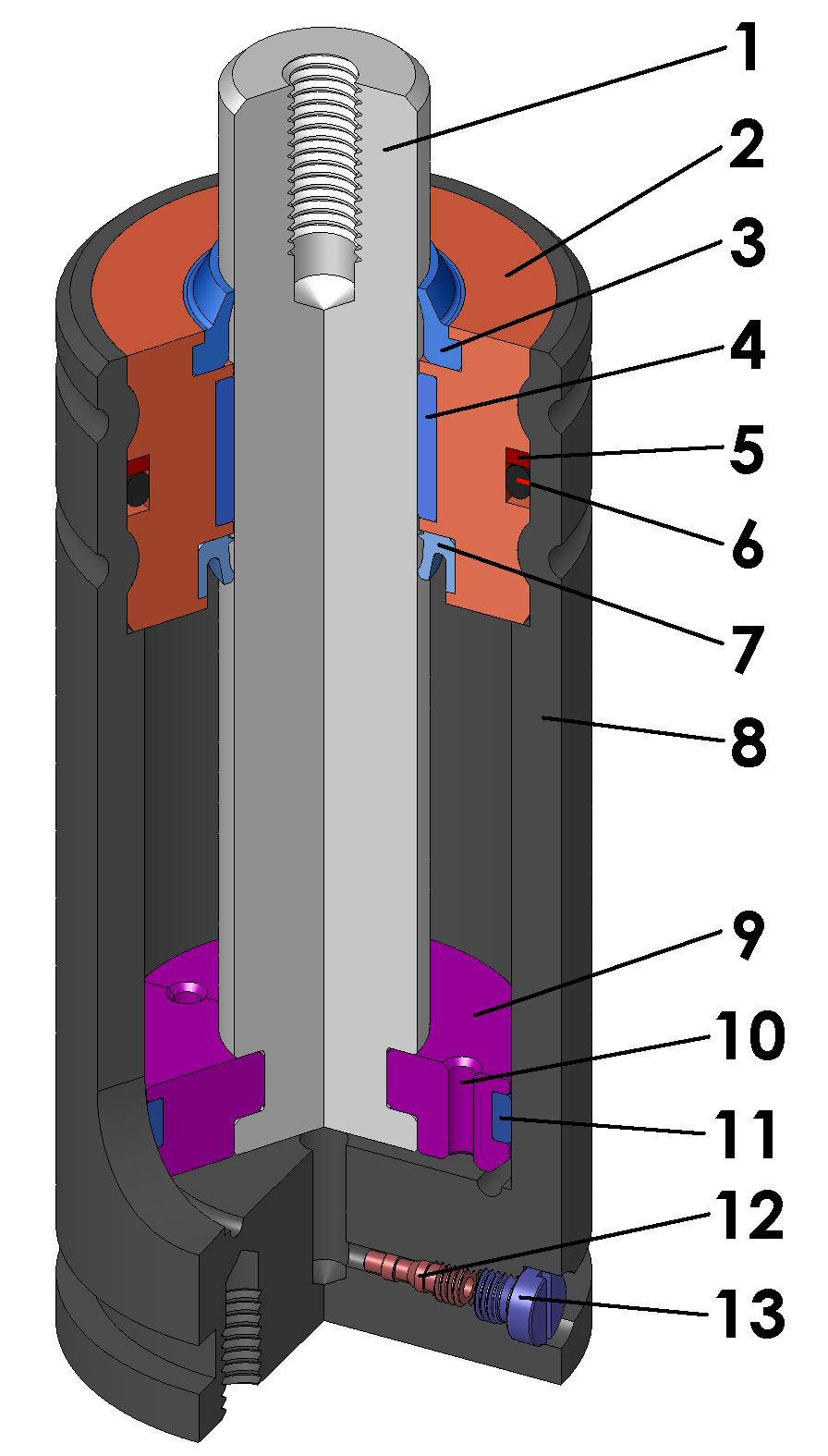 Hydraulik Ring Valves
