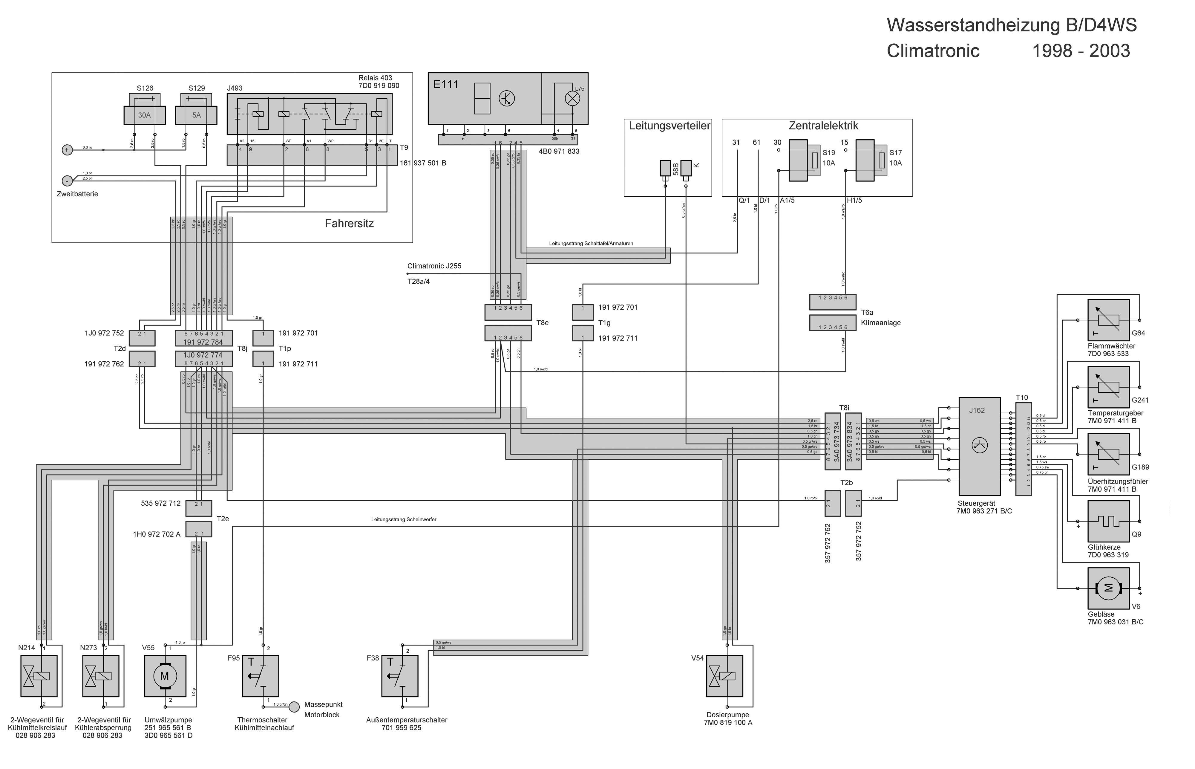 Ziemlich Vw T4 Schaltplan Zeitgenössisch - Der Schaltplan ...