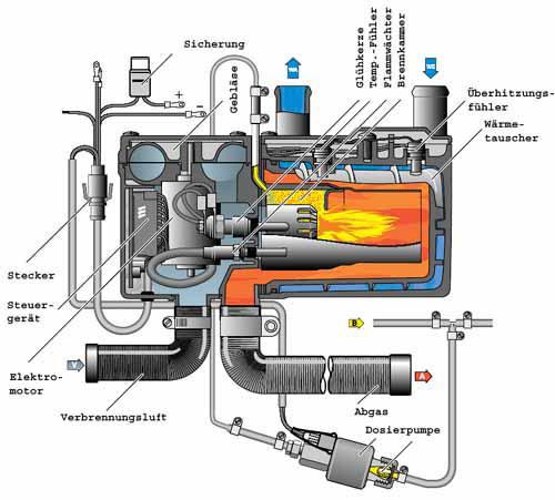 webasto thermo top c service manual