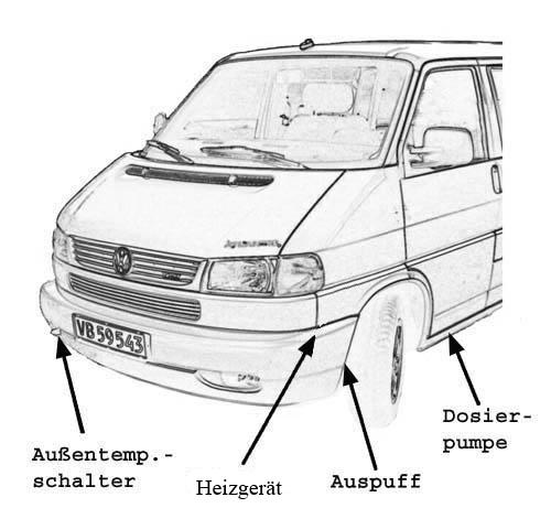 VW T4 Kraftstoffleitung Dieselleitung OE 701201080BH Standheizung Zuheizer
