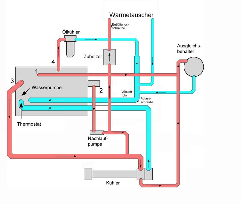 Gemütlich Wayne Wasserpumpe Schaltplan Bilder - Elektrische ...