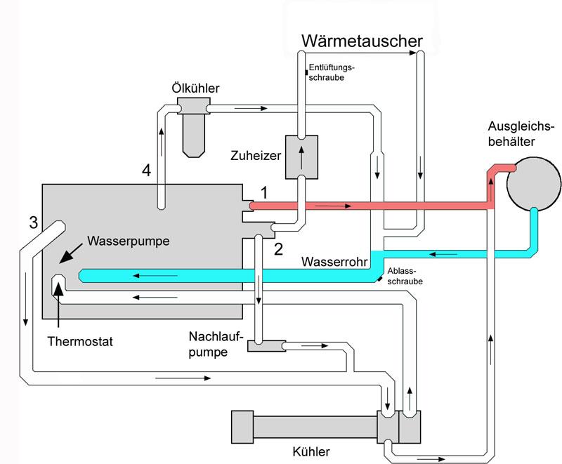 Ausgezeichnet Wasserbrunnenpumpe Schaltplan Zeitgenössisch - Die ...