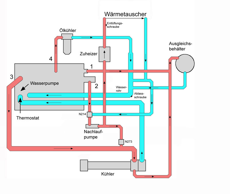 wasserstandheizung  u2013 t4