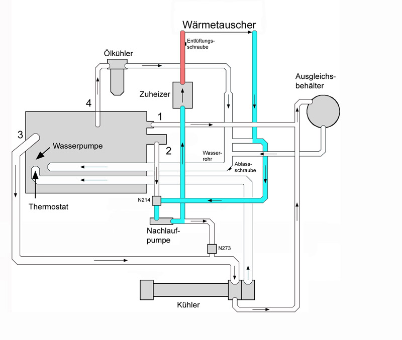 Wasserstandheizung – T4-Wiki
