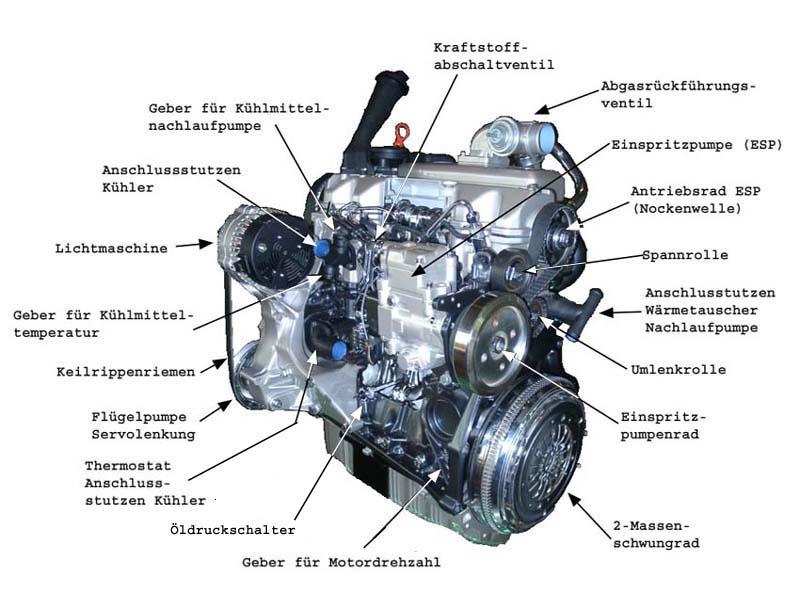 Mercedes Motor   Liter Turbodiesel